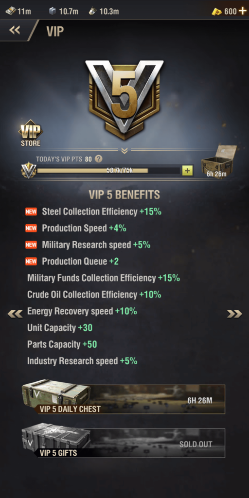 spend gold on vip level